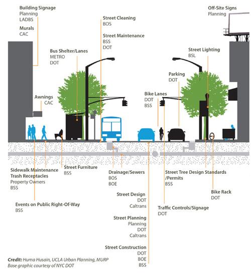 Greening Landscape And Design